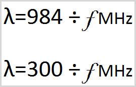 Calculating RF Wavelength