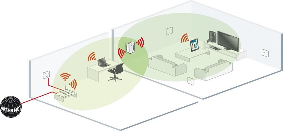 wireless repeaters the disadvantages geekabit wi fi rh geekabit co uk
